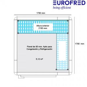 Cámara panel eurofred