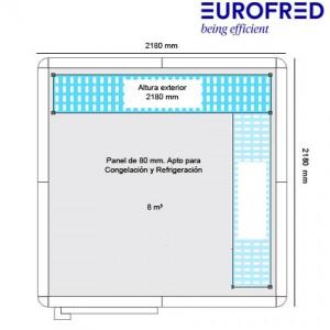 Minicámara de paneles Eurofred.