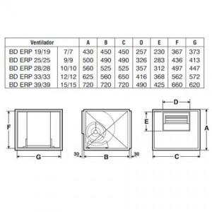 Medidas para caja de ventilación campanas