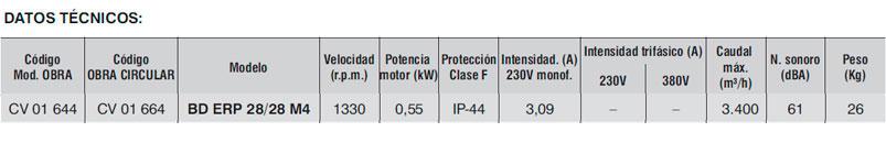 Datos técnicos caja de ventilación 10/10