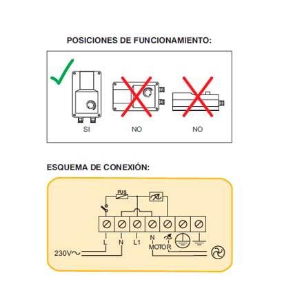 regulador de velocidad para campanas extractoras